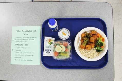 Students unclear about  free and reduced lunch options