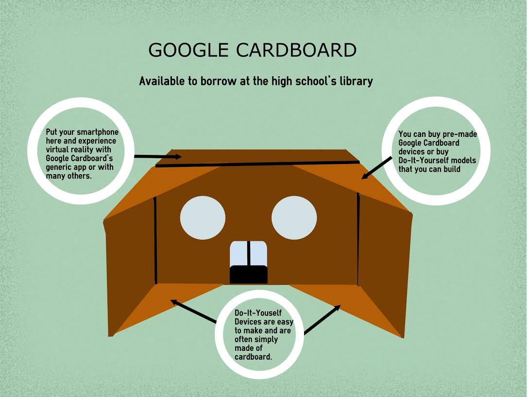 A diagram shows how to use a Google Cardboard device. GRAPHIC BY LEON YANG/SAGAMORE STAFF