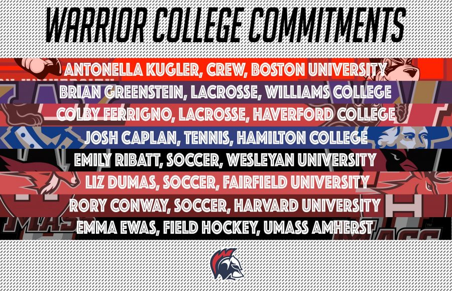 The graphic above depicts some of the committed athletes of this year's senior class. Contributed by Sergei LeFaivre