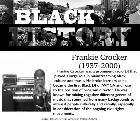 Black History Month: Frankie Crocker