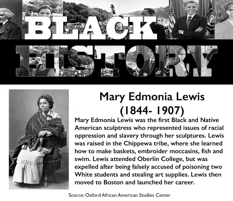 Black History Month: Mary Edmonia Lewis