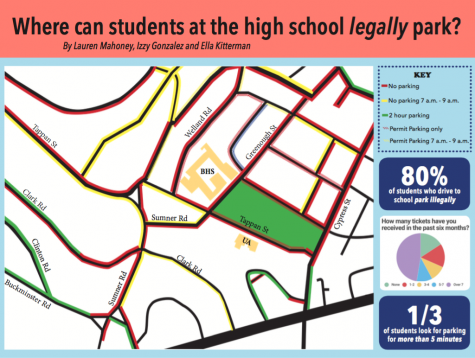 Where can students at the high school legally park?