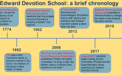 New task force set to review Devotion's name due to slaveholding history