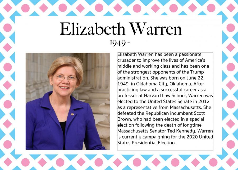 Elizabeth Warren - Women's History Month