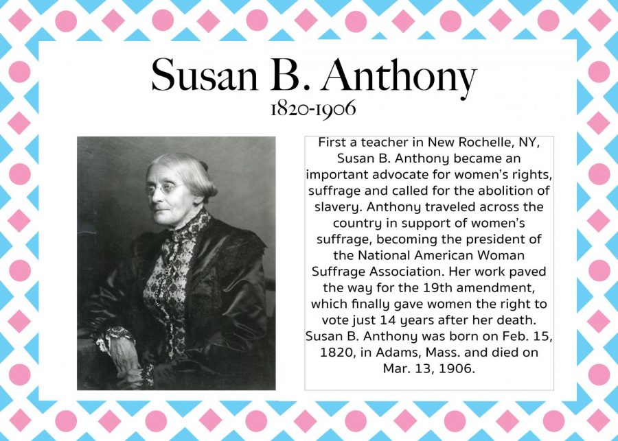 Susan B. Anthony - Women's History Month