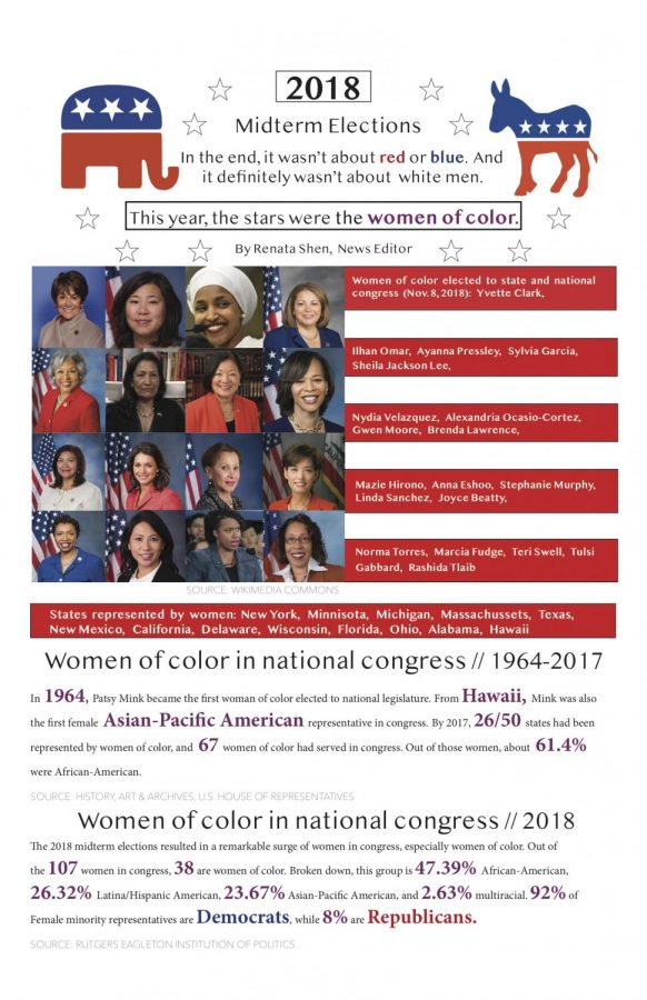 2018+midterms+bring+success+for+women+of+color