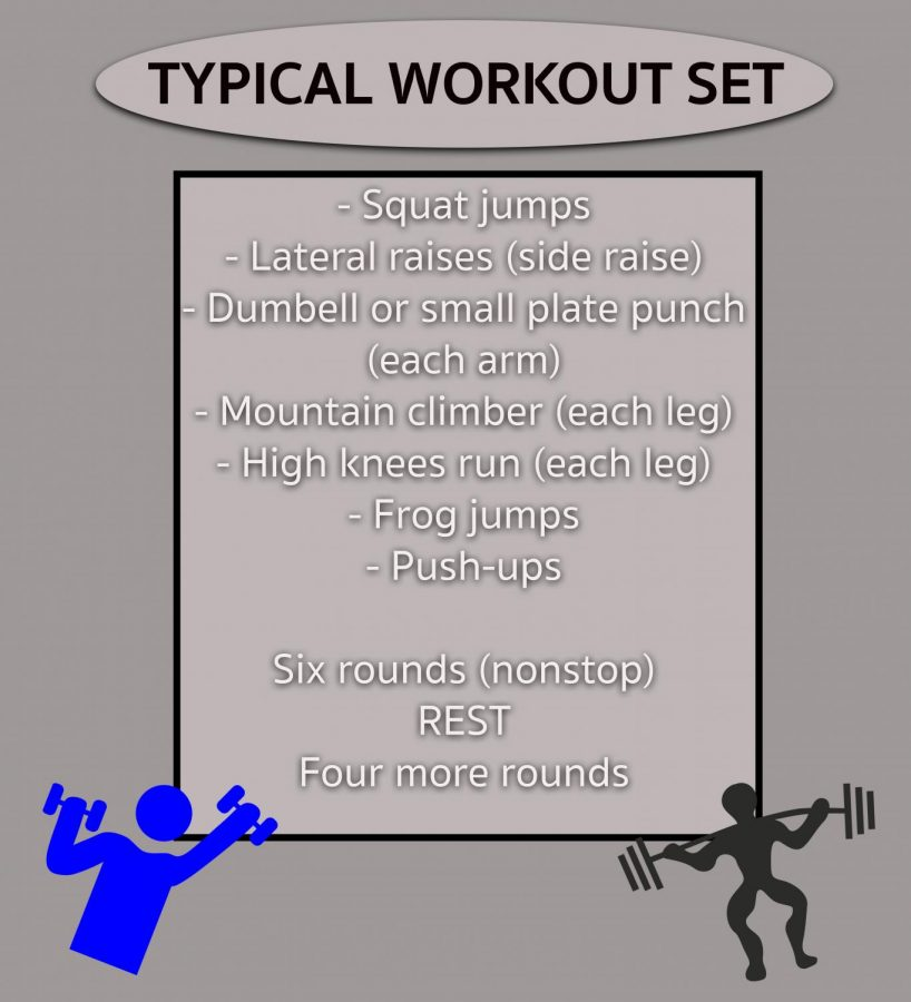The Revolution class provides a variety of workouts. This class encourages students to commit to different types of exercise.