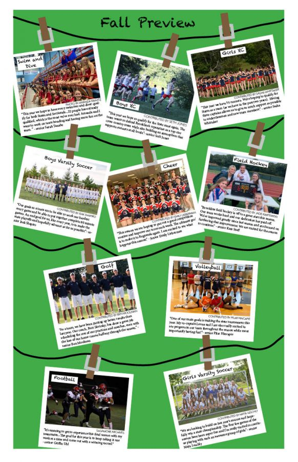 Fall Sports Preview