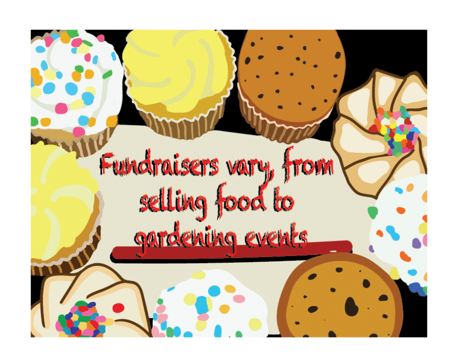 Clubs+plan+events+and+reach+out+for+fundraising