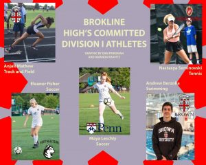 Committed Division I seniors