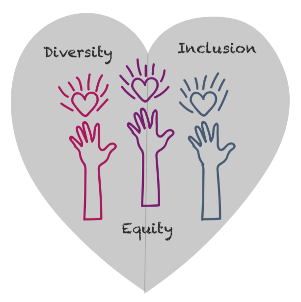 Equally+as+important+as+responding+to+racist+incidents+is+prevention+work+and+ensuring+a+diverse+and+inclusive+community.+