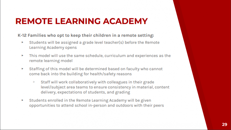 Learn more about the Remote Learning Academy