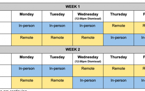 The two cohorts will alternate between time in the school buildings and remote learning. All students will have a noon dismissal on Wednesdays.