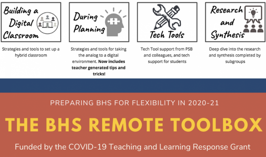 The BHS Innovation Fund's COVID-19 Teaching and Learning Response grant is responsible for the positive aspects of remote learning in the school environment.