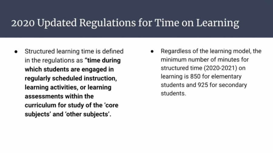 Director of Curriculum and Instruction Michelle Herman shared a slideshow presentation showing regulations and various definitions of learning time
