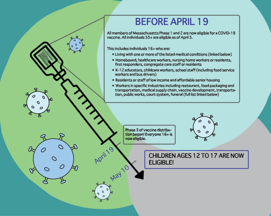 When+can+I+get+my+COVID-19+vaccine%3F