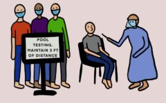 With pooled testing at the high school showing a largely COVID free staff and student populace, conversation has arisen about the importance of quarantine and other methods to prevent second hand infections.