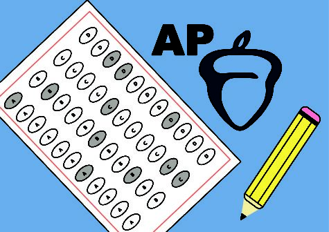 The high school will be participating in the second administration period of AP exams, with a mix of online and in-person exams. The test dates range from May 18-28.