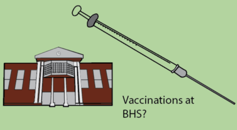 Expert Advisory Panel 4 convened virtually on May 14 to discuss local vaccination efforts and returning students to after school extracurriculars.