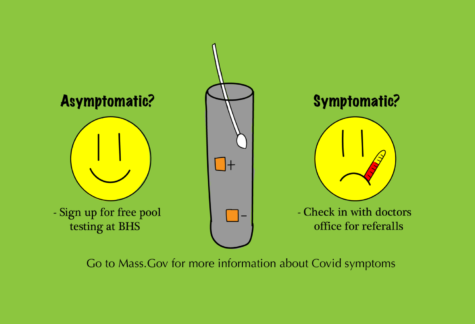 How do I know if I have COVID-19?