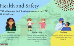 Highlighted in new guidelines, the district will utilize masks, distancing and testing in order to facilitate a safe, productive environment for students in the district.