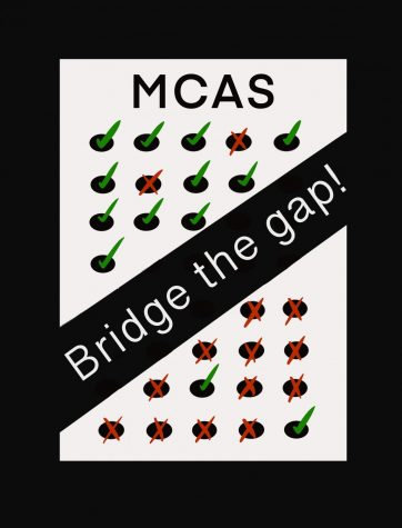The spring 2021 MCAS results show disparities between student groups that have worsened due to the pandemic